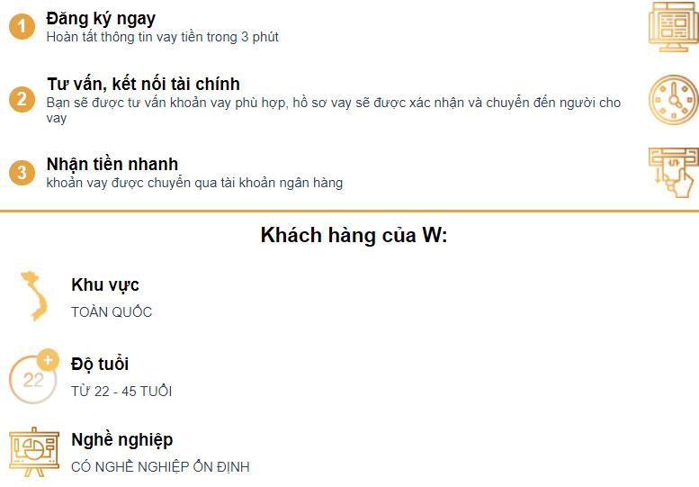 Wetien.vn